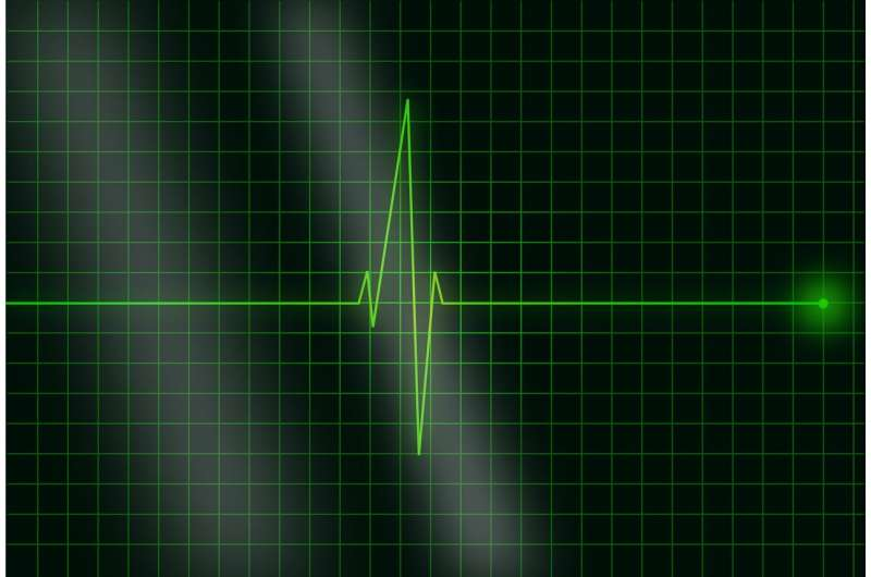 Late-breaking studies highlight new treatment protocols for cardiogenic shock patients